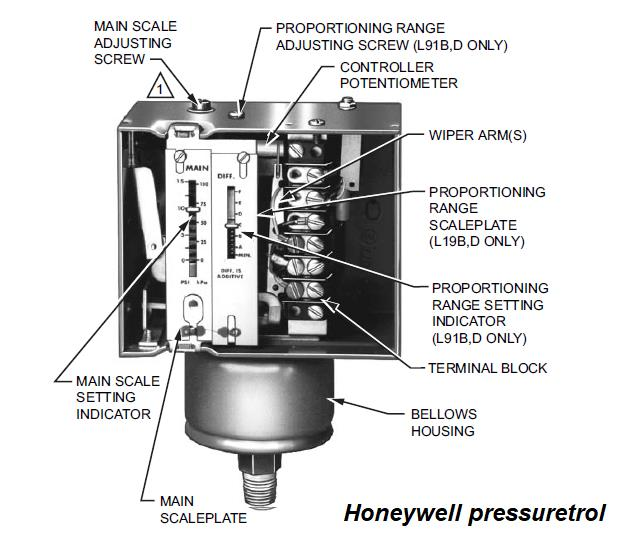 How pressuretrol works in steam boiler