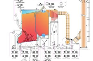 water tube boiler design