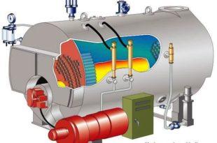 package boiler