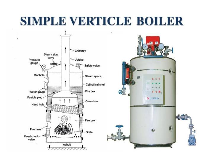 simple vertical boiler diagram