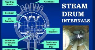 Boiler steam Drum Internals