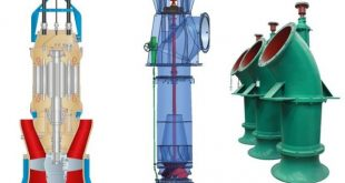 Mixed Flow Centrifugal Pump
