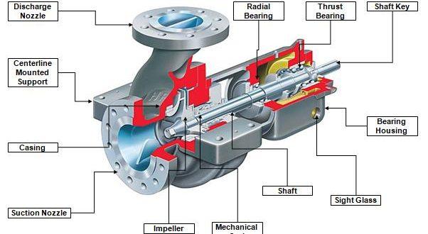 impeller design handbook pdf