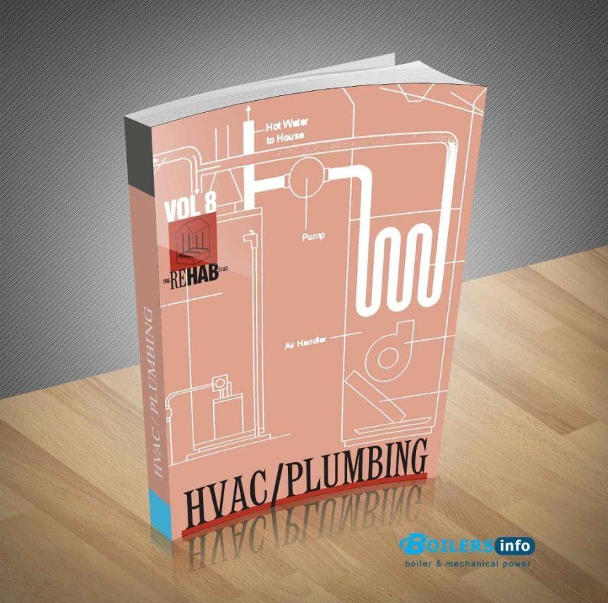 HVAC and Plumbing