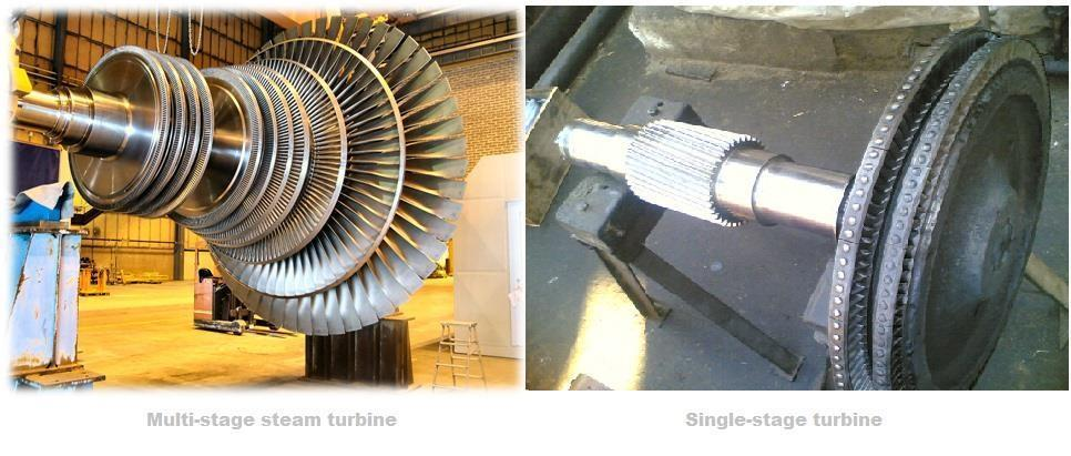 Single and Multi stage steam turbines