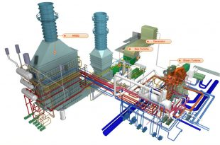 Combined Cycle Power Plant CCPP