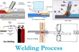 What is Welding and Welding processes