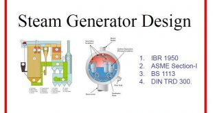 Steam Generator Design Presentation