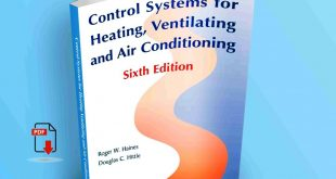 Control Systems for Heating Ventilating and Air Conditioning